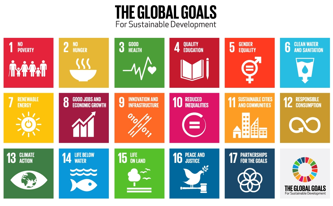 Development goals? global