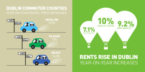 svp housing 2015-q2-rental-counties-rise