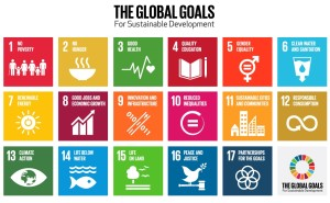 global_goals_for_sustainable_development