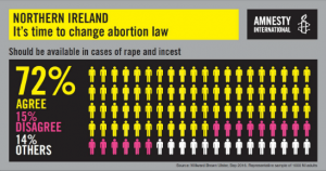 548abortion_poll_rape